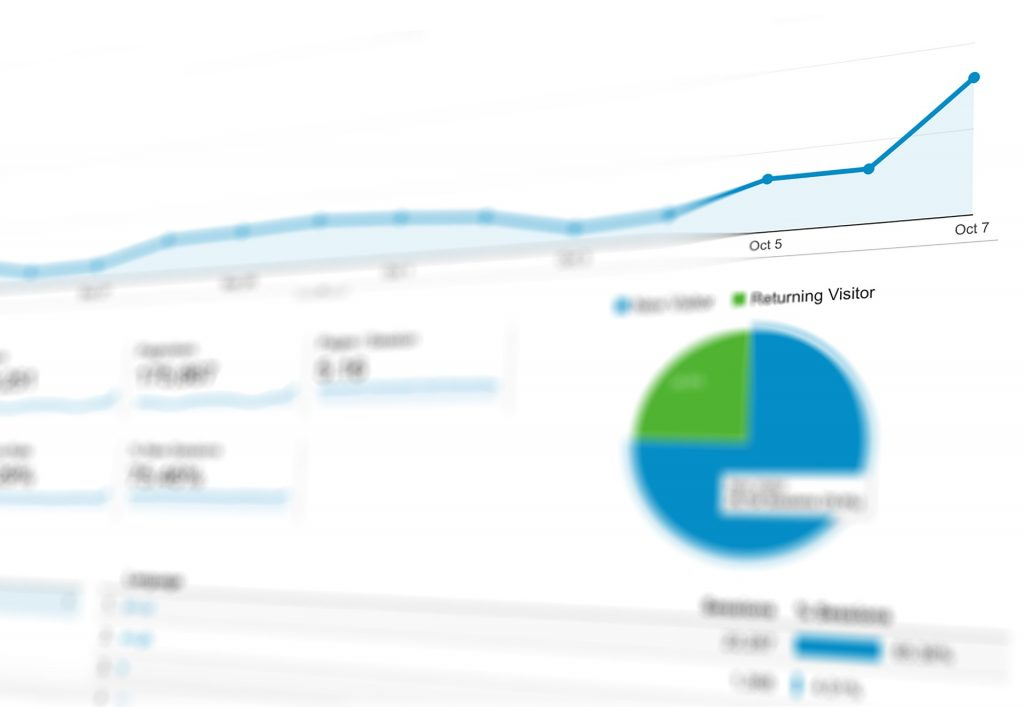 Google Analytics New vs. Returning